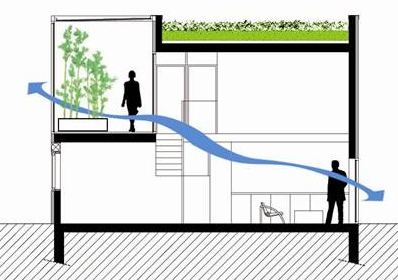 6 x 6 habitat modulable. Black Bedroom Furniture Sets. Home Design Ideas